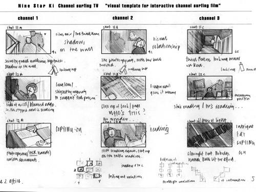 nine star ki - storyboard image